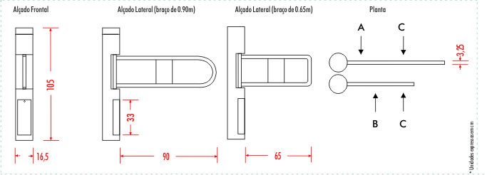 https://www.axvistech.pt/wp-content/uploads/2015/05/-torniquete-acessos-tornline-desenho-tecnico.jpg?690x246